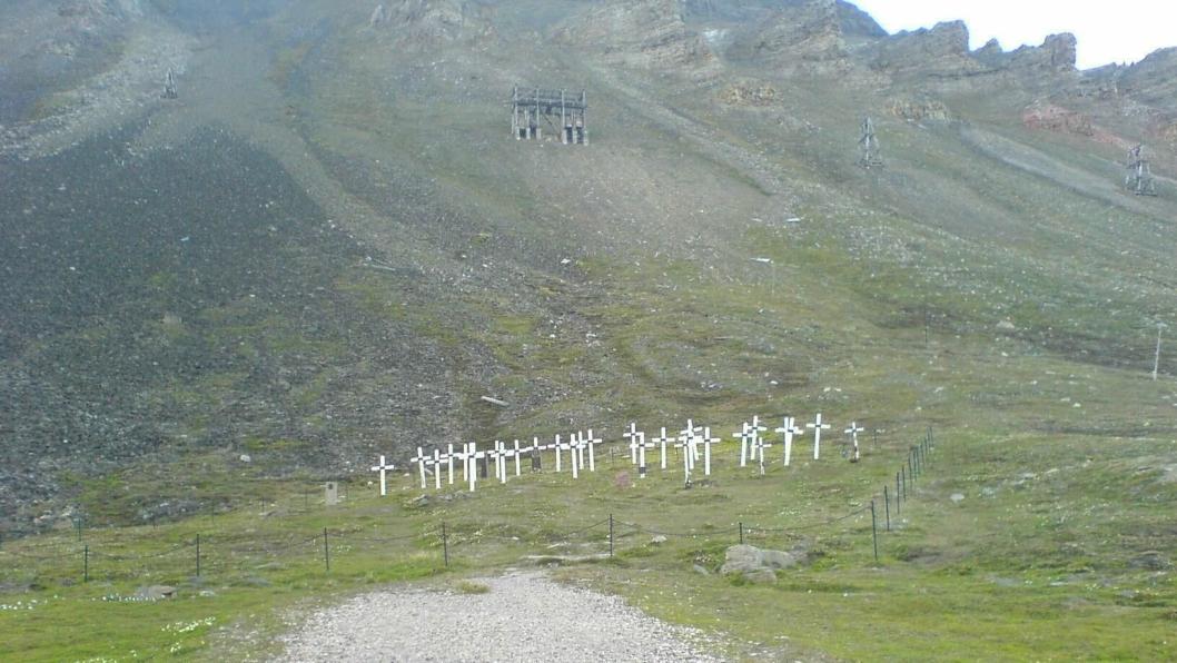 Kirkegården i Longyearbyen der fire av de 26 ofrene fra kullstøveksplosjonen i Gruve 1a (Amerikanergruva, synlig i bakgrunnen) den 3. januar 1920 ligger begravd. De 22 andre ble sendt til fastlandet. På kirkegården er det laget minnestøtter til mange andre som har mistet livet på Svalbard opp gjennom årene, blant andre sju gruvearbeidere som døde av spanskesyken i 1918.