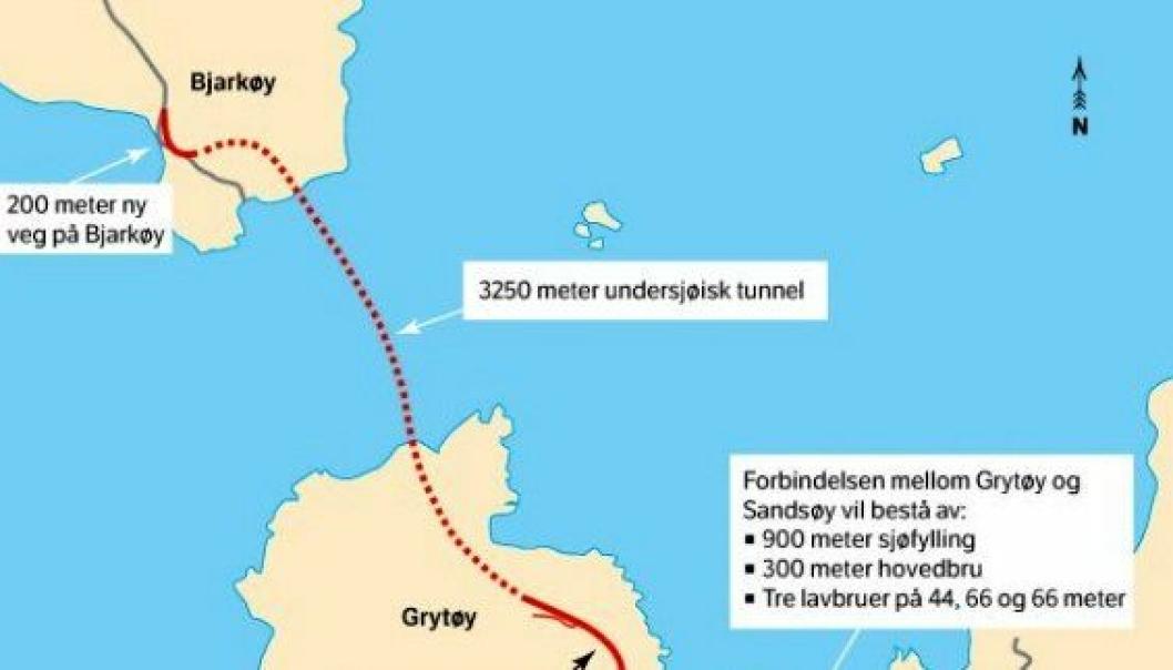 Tilbudsåpningen gjaldt denne gangen forbindelsen mellom Grytøy og Sandsøy.