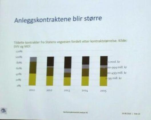 STØRRE KONTRAKTER: Dette diagrammet ble presentert i Arendal. Utviklingen bekymrer MEF.