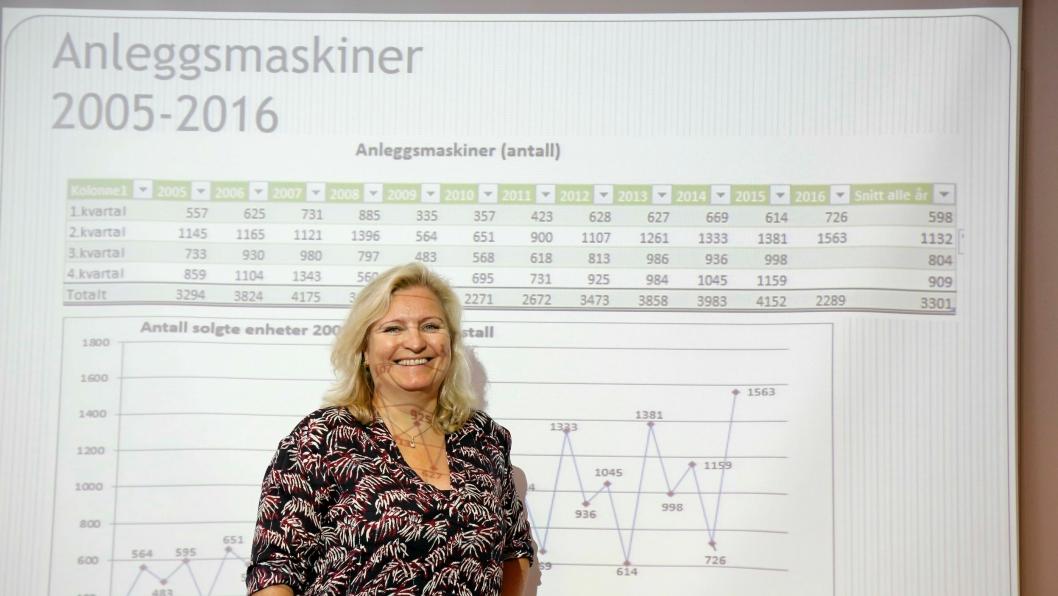 STRÅLENDE MASKINSALG: Direktør i MGF, Anita Hall, foran den ferske statistikken fra salget av anleggsmaskiner.