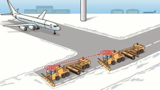 Yeti Snow Technology, har signert en samarbeidsavtale med den norske flyplassoperatøren Avinor om å utvikle en selvkjørende snøryddemaskin.