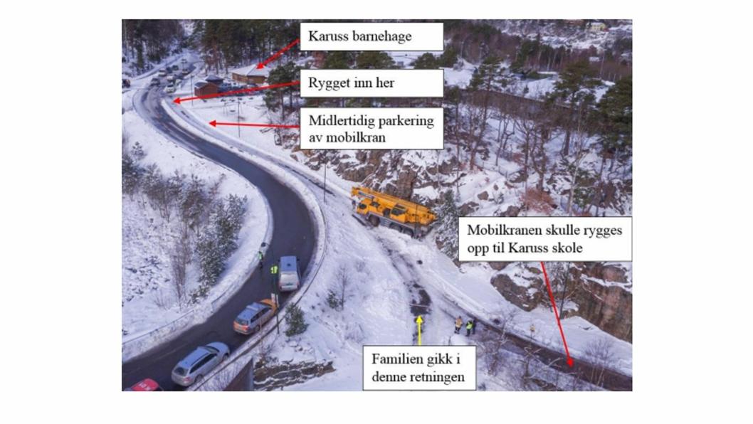 Oversiktsbilde Karussveien, deler av gangveinettet og ulykkesstedet tatt med drone.