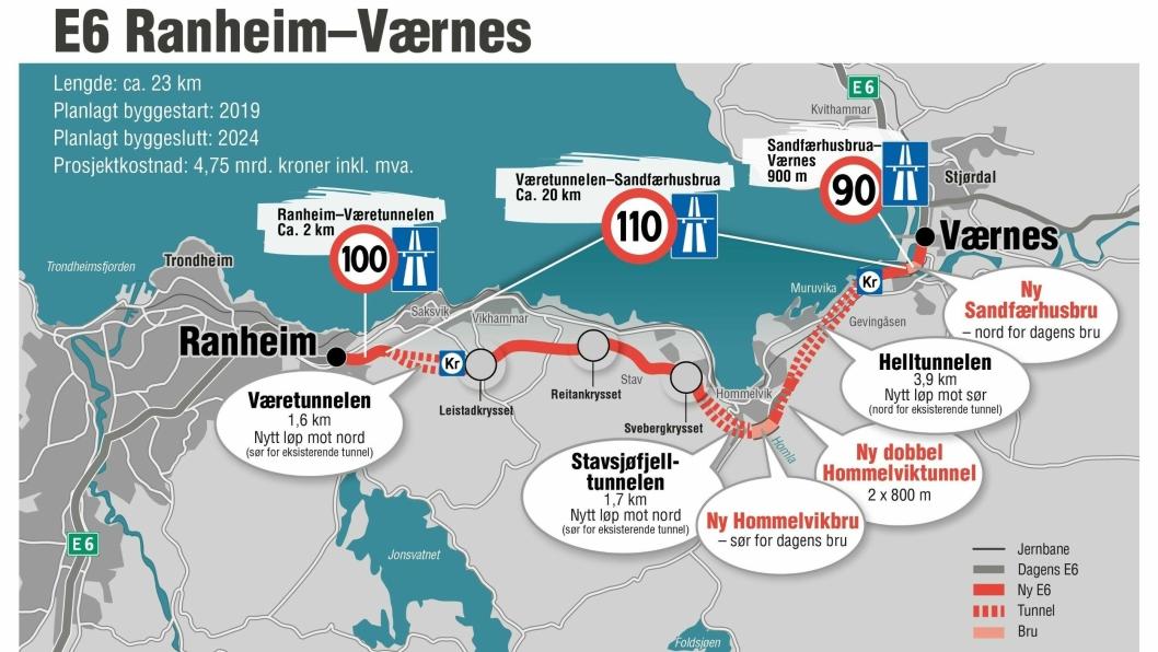 Hele strekningen mellom Ranheim og Vernæs skal stå ferdig i 2024/2025.