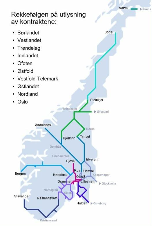 Ti kontraktsområder: Jernbanen deles i ti kontraktsområder hvor drift og vedlikehold konkurranseutsettes. For Bane Nor har det vært viktig å komme frem til en sammensetning av og en rekkefølge på kontraktene som ivaretar Bane Nors behov, samtidig som man tar hensyn til innspillene fra leverandørene.