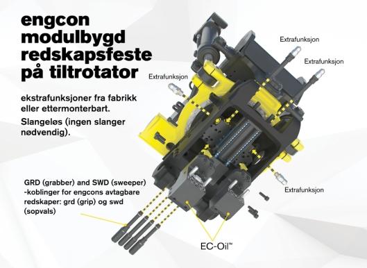Det automatiske oljekoblingssystemet EC-Oil og hydraulikktilkoblinger for gripekassetten GRD og feievalsen SWD kan ettermonteres.