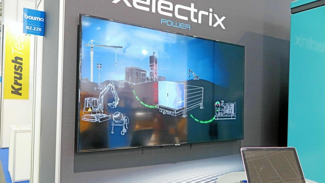 OVERSIKT: Her skisserer produsenten forskjellige bruksområder for sitt nye batteriforsyningssystem.