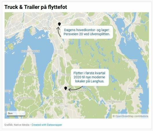 FLYTTER: Dagens hovedkontor- og lager på Ulven flyttes til Langhus i første kvartal 2020. Lageret ved Skjetten (Oslo Nord) vil bestå.