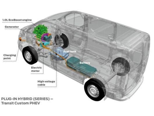 Ford Transit Custom PHEV.