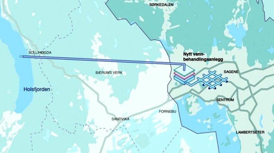 Oslo kommune, Vann og avløpsetaten, har valgt TBM som drivemetode for den 19 km lange vannforsyningstunnelen som skal drives fra  Holsfjorden i Lier til Huseby i Oslo med ferdigstillelse innen utgangen av  2027. Det skal også bygges et vannbehandlingsanlegg i en ny fjellhall på Huseby og  påkobling til det eksisterende vannforsyningsnettet i Oslo.