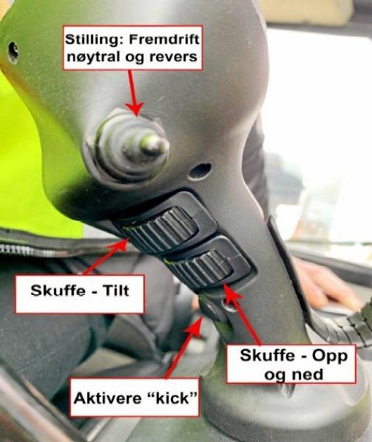 Den spesialutviklede joysticken gjør føreren i stand til å betjene hjullasteren med én hånd. Systemet er modulbasert, og kan også konverteres til andre typer maskiner.