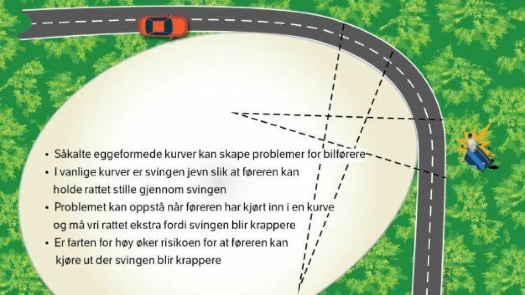 Statens vegvesen har undersøkt nær 63.000 svinger på riks- og fylkesveinettet på Østlandet. Svinger med form som et egg har størst ulykkesrisiko.