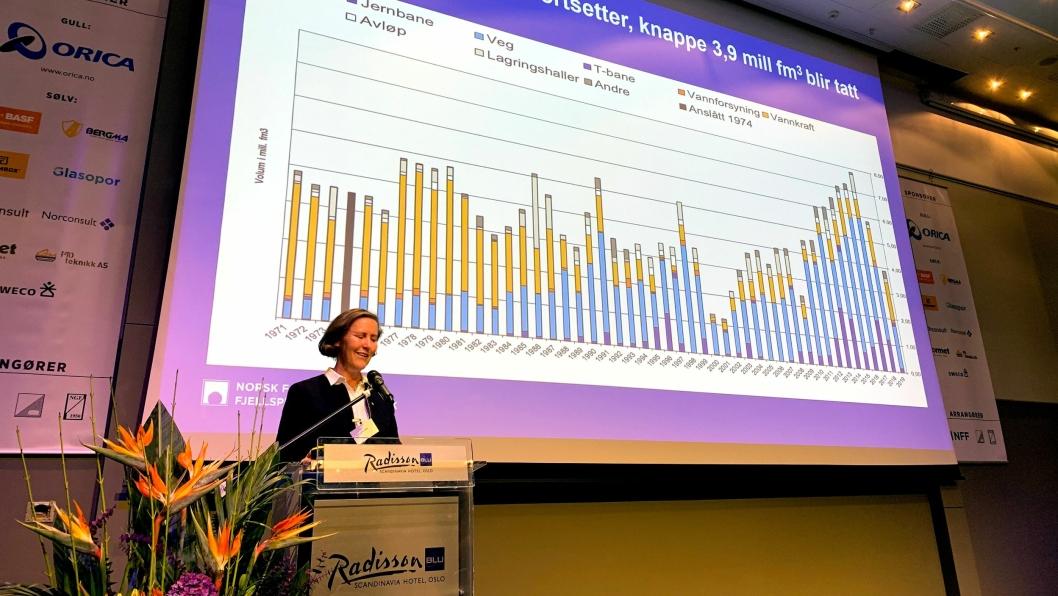 Anne Kathrine Kalager, styreleder i NFF presenterte statistikken på åpningen av Fjellsprengningsdagen i Oslo 21. november 2019.