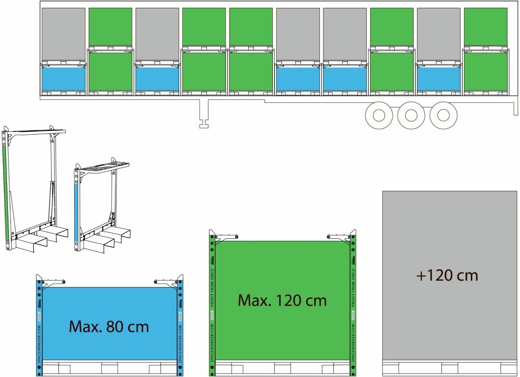 Med nytt stativ kan man bruke ulike høyder til å fylle lastebilen til randen.