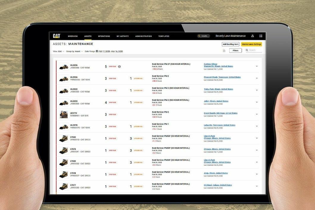 OVERSIKT: My.Cat.com gir brukerne oversikt over en rekke områder.