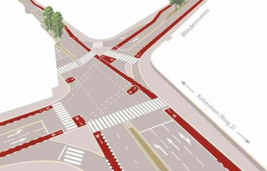 Illustrasjon over krysset Kirkeveien - Blinderrnveien i Oslo, med ventebokser for syklister som tar stor venstresving.