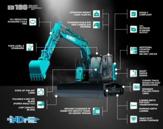 Informasjon fra produsenten om Kobelco ED160-7 BR.