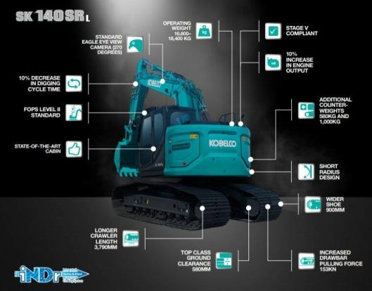 Informasjon fra produsenten om Kobelco SK140 SRL-7.