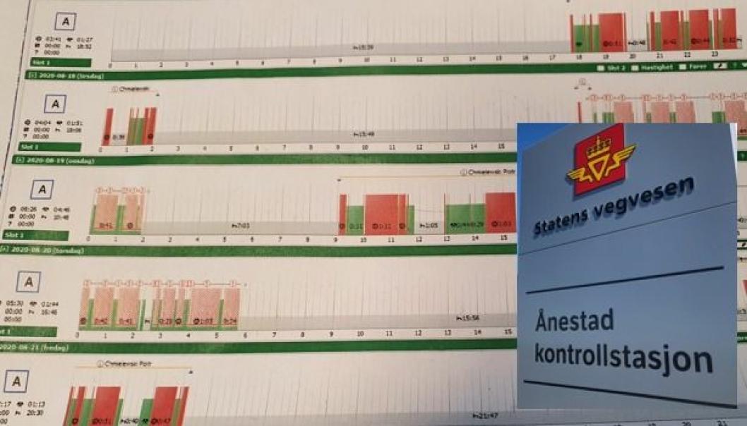 Illustrasjonsbilde: Kontrollørene på Ånestad kontrollstasjon har analysert utskrifter som dette for å avsløre brudd på reglene for kjøre- og hviletid.