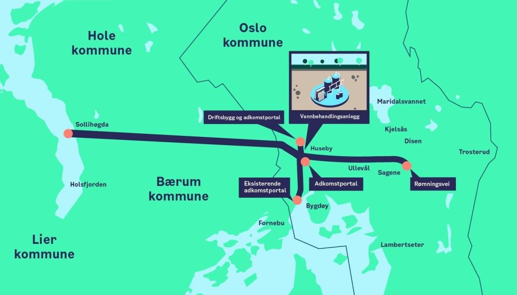E8 er del av prosjektet Ny vannforsyning Oslo, illustrert over.