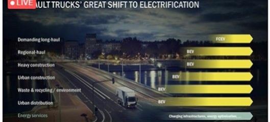 Renault lanserer nye lastebiler i dataspill