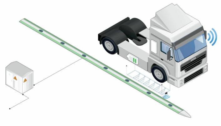 Ladeskinnen og de elektriske kjøretøyene kommuniserer, og de blir ladet mens de kjører eller mens de står parkert - uten strømledning.