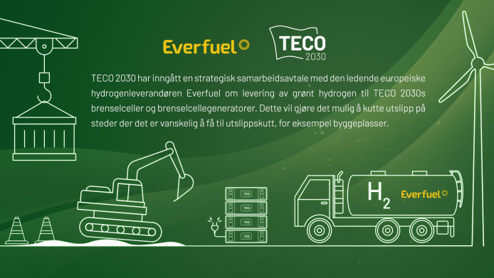 Illustrasjon fra Teco 2030 og Everfuel for å vise det nye samarbeidet.