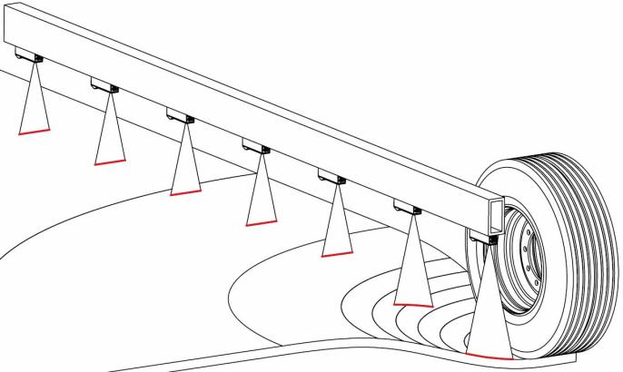Raptor belaster veien med ti tonn aksellast. Lasermålere montert i ulik avstand fra hjulet som belaster veien, måler nedbøyningen på veioverflaten. Lasermålerne er montert på en bjelke inne i semitraileren.