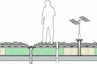Unngå skader på blågrønne tak - nytt rammeverk for prosjektering